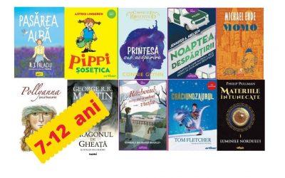 TOP 10 personaje feminine din cărți pentru copii [7- 12 ani]